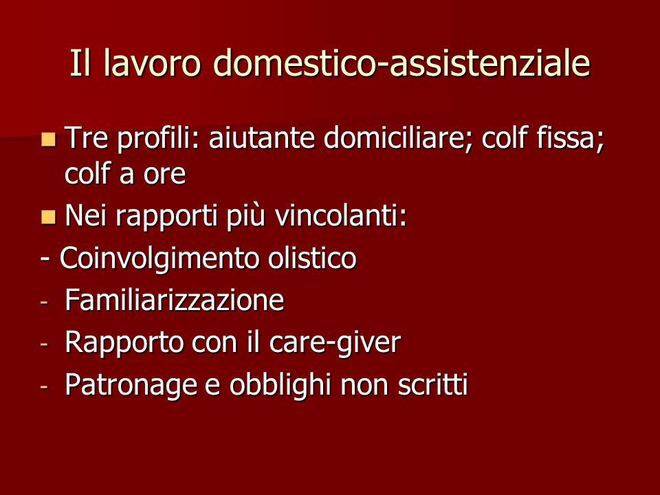 Il lavoro domestico-assistenziale Tre profili: aiutante domiciliare; colf fissa; colf a ore Tre profili: aiutante domiciliare; colf fissa; colf a ore