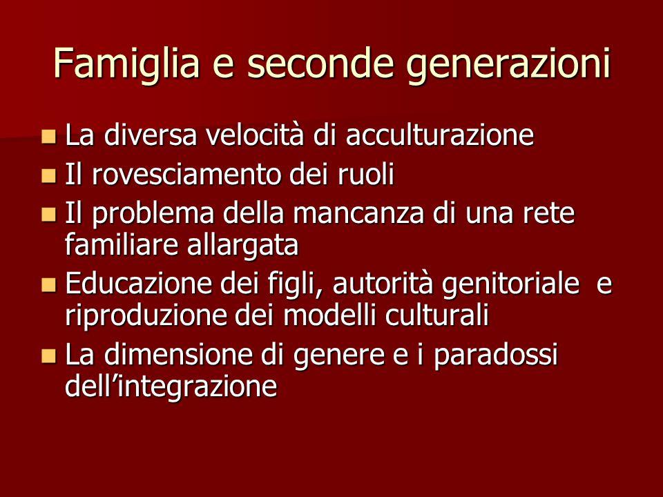 Famiglia e seconde generazioni La diversa velocità di acculturazione La diversa velocità di acculturazione Il rovesciamento dei ruoli Il rovesciamento