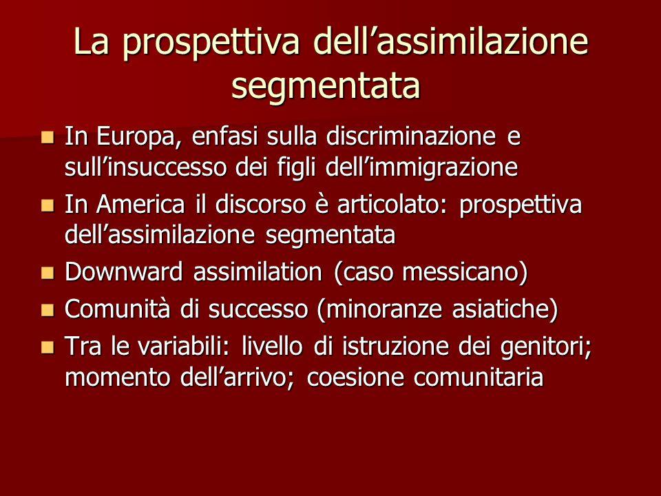 La prospettiva dell'assimilazione segmentata In Europa, enfasi sulla discriminazione e sull'insuccesso dei figli dell'immigrazione In Europa, enfasi s