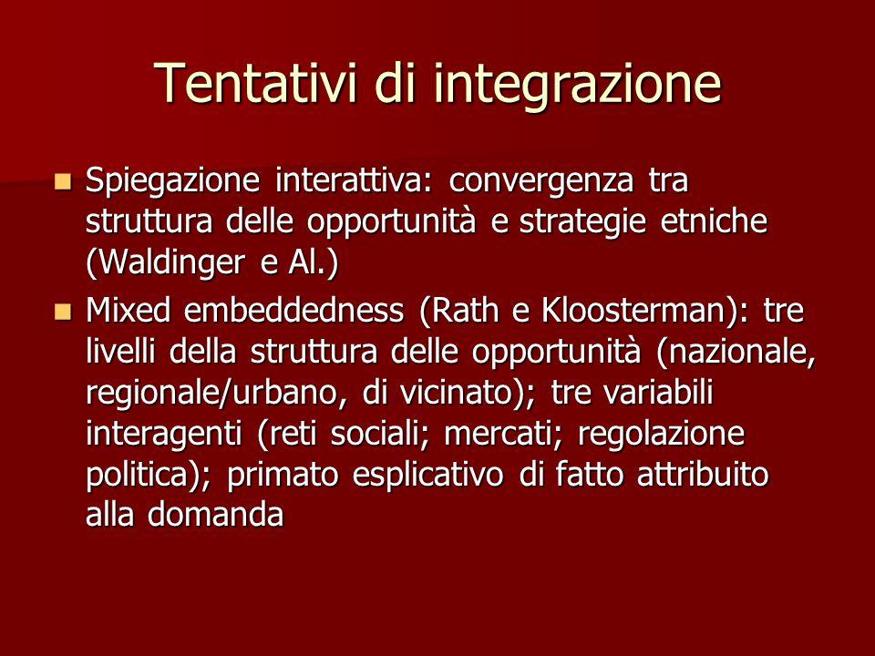 Tentativi di integrazione Spiegazione interattiva: convergenza tra struttura delle opportunità e strategie etniche (Waldinger e Al.) Spiegazione inter