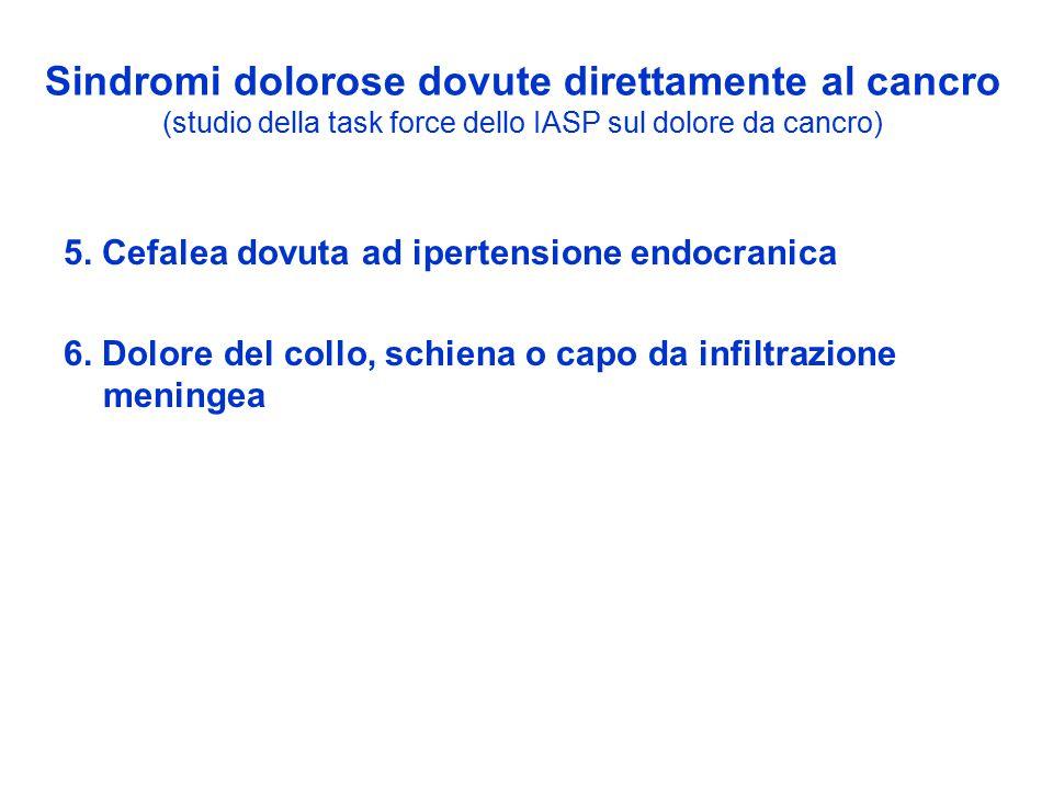 Sindromi dolorose dovute direttamente al cancro (studio della task force dello IASP sul dolore da cancro) 5. Cefalea dovuta ad ipertensione endocranic