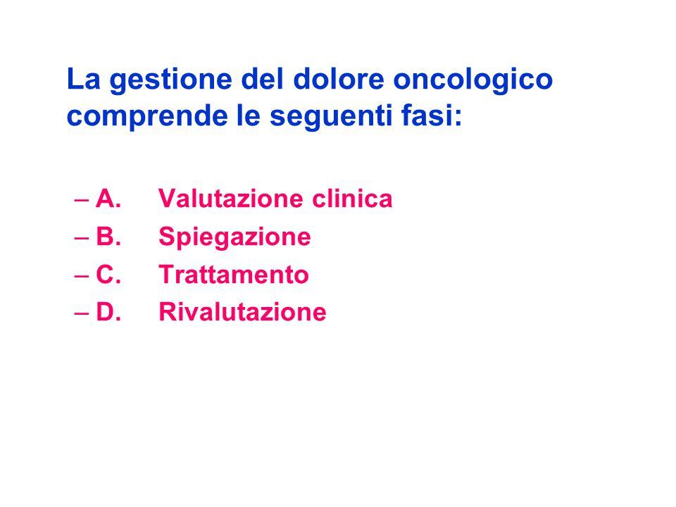 La gestione del dolore oncologico comprende le seguenti fasi: –A. Valutazione clinica –B. Spiegazione –C. Trattamento –D. Rivalutazione