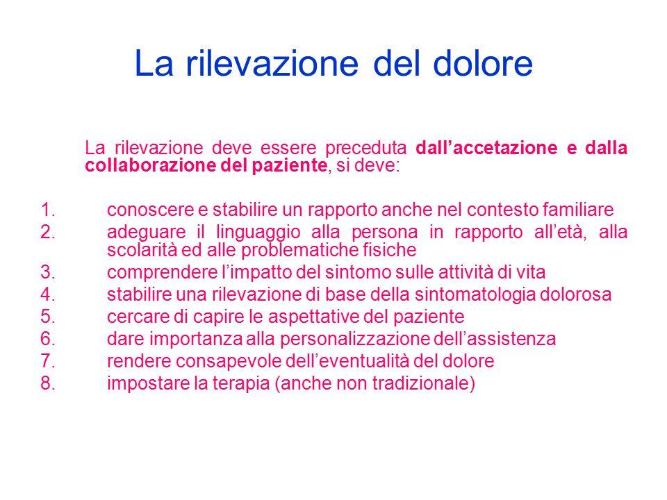 La rilevazione del dolore La rilevazione deve essere preceduta dall'accetazione e dalla collaborazione del paziente, si deve: 1.conoscere e stabilire