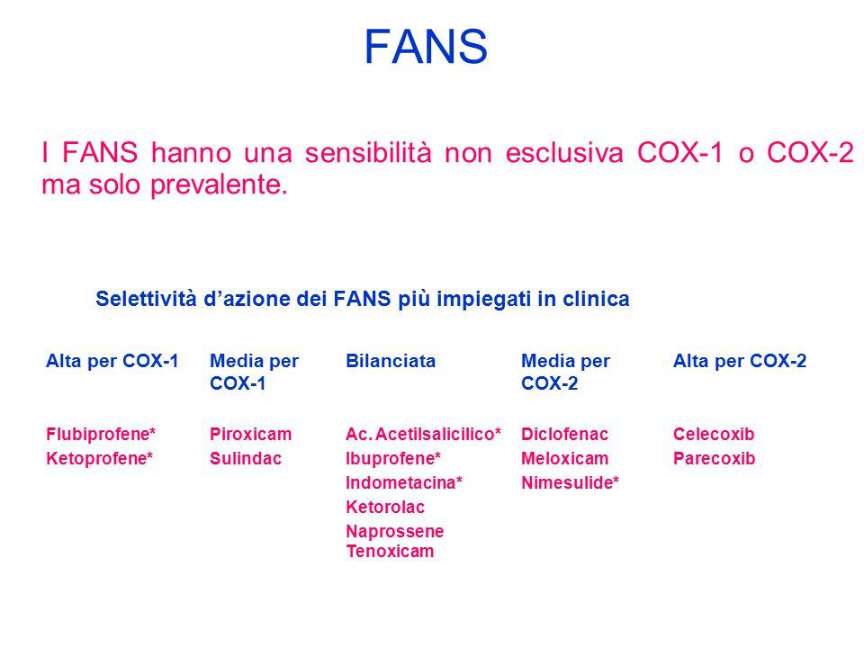 FANS I FANS hanno una sensibilità non esclusiva COX-1 o COX-2 ma solo prevalente. Selettività d'azione dei FANS più impiegati in clinica Alta per COX-