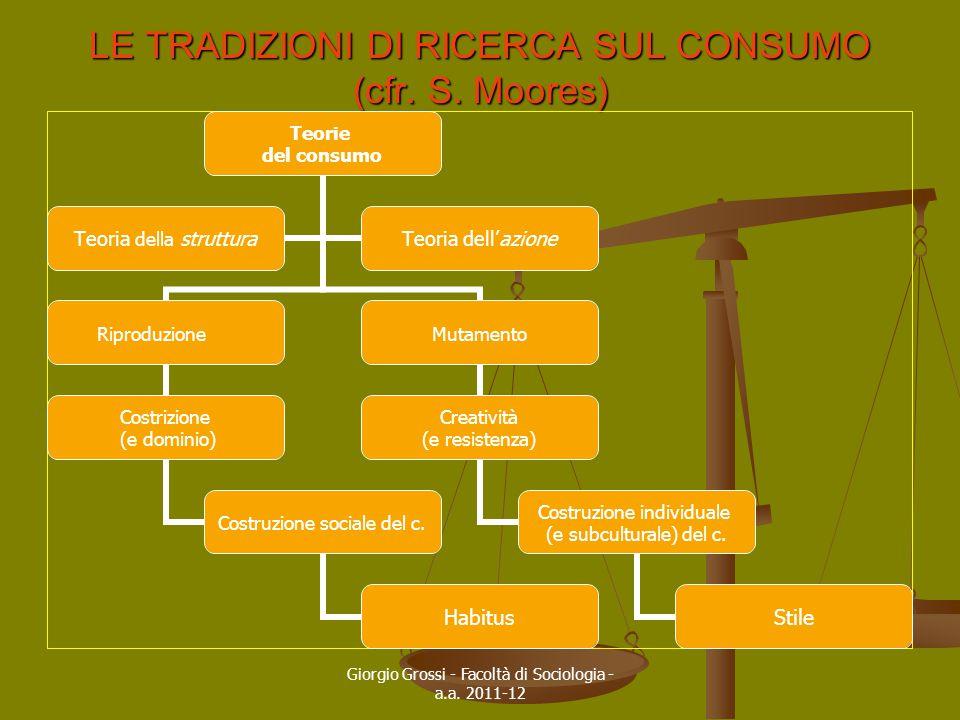 Giorgio Grossi - Facoltà di Sociologia - a.a. 2011-12 LE TRADIZIONI DI RICERCA SUL CONSUMO (cfr. S. Moores) Teorie del consumo Riproduzione Costrizion