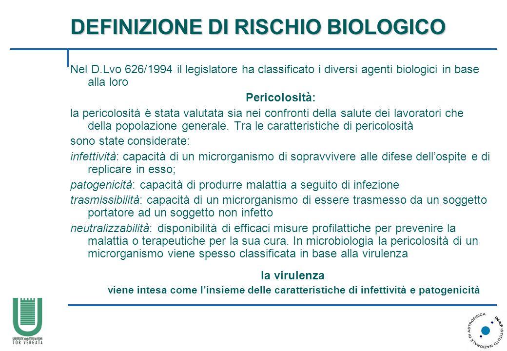 DEFINIZIONE DI RISCHIO BIOLOGICO Nel D.Lvo 626/1994 il legislatore ha classificato i diversi agenti biologici in base alla loro Pericolosità: la peric