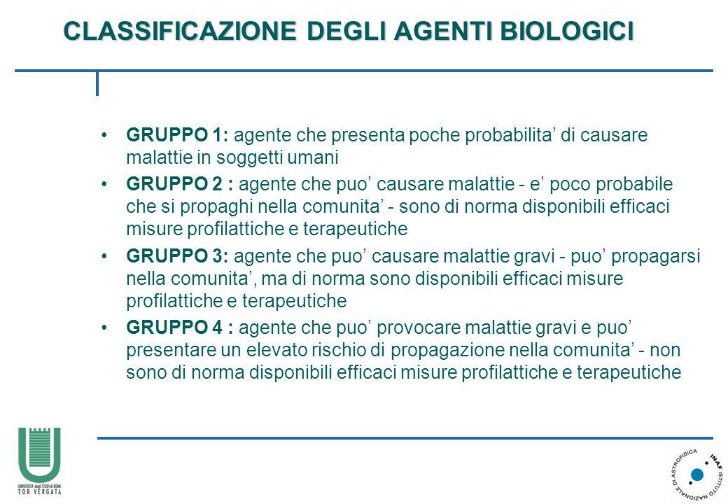 CLASSIFICAZIONE DEGLI AGENTI BIOLOGICI GRUPPO 1: agente che presenta poche probabilita' di causare malattie in soggetti umani GRUPPO 2 : agente che pu