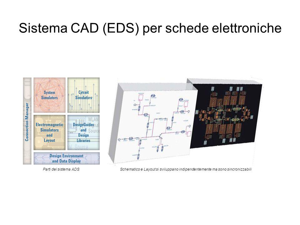 Sistema CAD (EDS) per schede elettroniche Parti del sistema ADSSchematico e Layout si sviluppano indipendentemente ma sono sincronizzabili