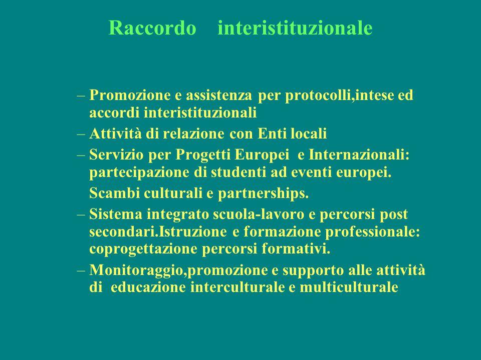 Raccordo interistituzionale –Promozione e assistenza per protocolli,intese ed accordi interistituzionali –Attività di relazione con Enti locali –Servizio per Progetti Europei e Internazionali: partecipazione di studenti ad eventi europei.