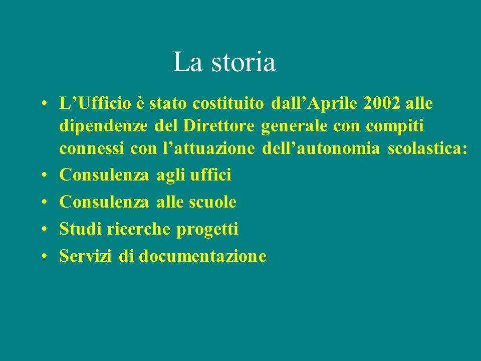 La storia L'Ufficio è stato costituito dall'Aprile 2002 alle dipendenze del Direttore generale con compiti connessi con l'attuazione dell'autonomia scolastica: Consulenza agli uffici Consulenza alle scuole Studi ricerche progetti Servizi di documentazione
