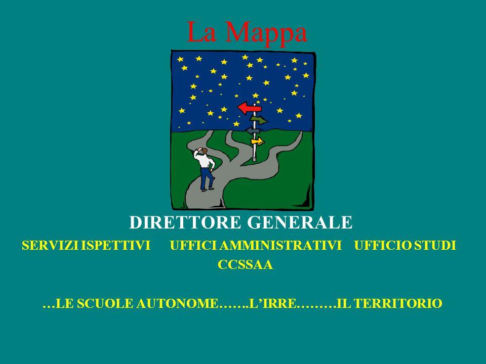 Il Locus La collocazione è presso la Direzione Generale ad Ancona con funzioni decentrate presso i CCSSAA nelle provincie Il centro di documentazione è presso l'USR in Ancona