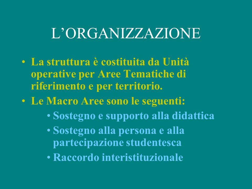 L'ORGANIZZAZIONE La struttura è costituita da Unità operative per Aree Tematiche di riferimento e per territorio.