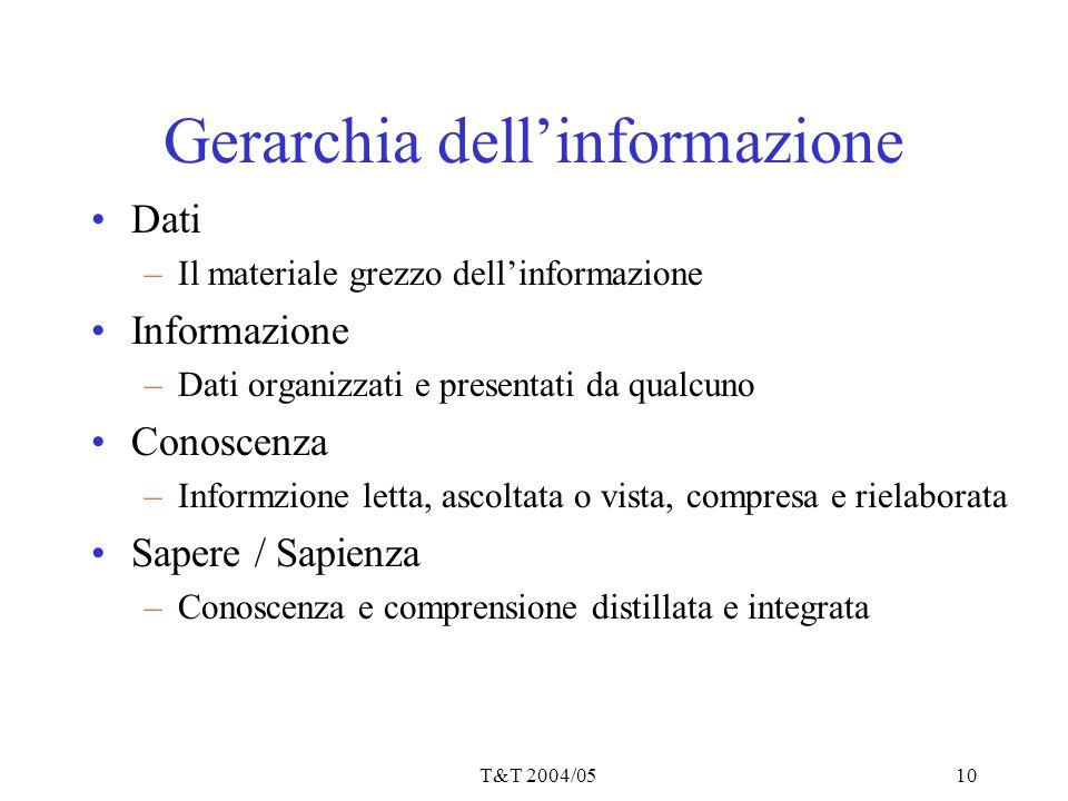 T&T 2004/0510 Gerarchia dell'informazione Dati –Il materiale grezzo dell'informazione Informazione –Dati organizzati e presentati da qualcuno Conoscen