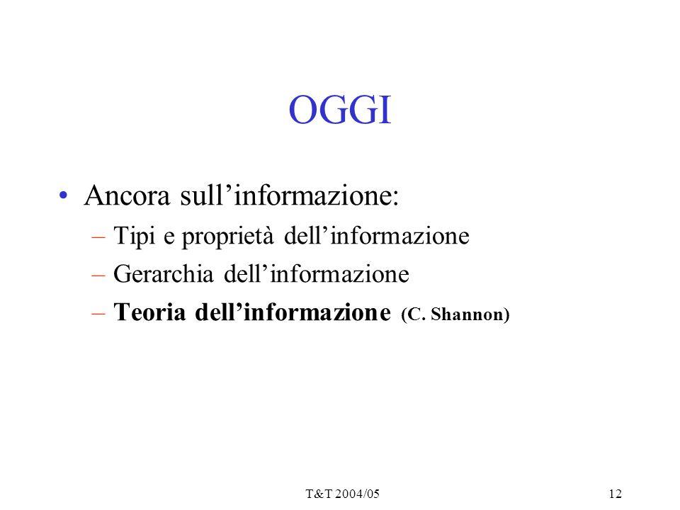 T&T 2004/0512 OGGI Ancora sull'informazione: –Tipi e proprietà dell'informazione –Gerarchia dell'informazione –Teoria dell'informazione (C. Shannon)