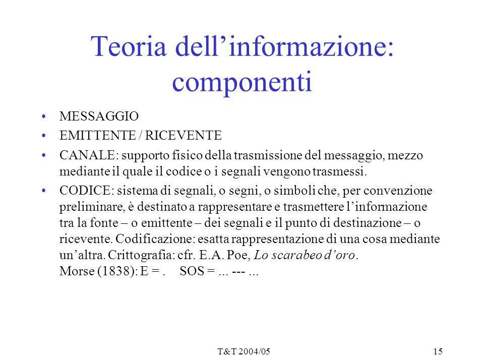 T&T 2004/0515 Teoria dell'informazione: componenti MESSAGGIO EMITTENTE / RICEVENTE CANALE: supporto fisico della trasmissione del messaggio, mezzo med
