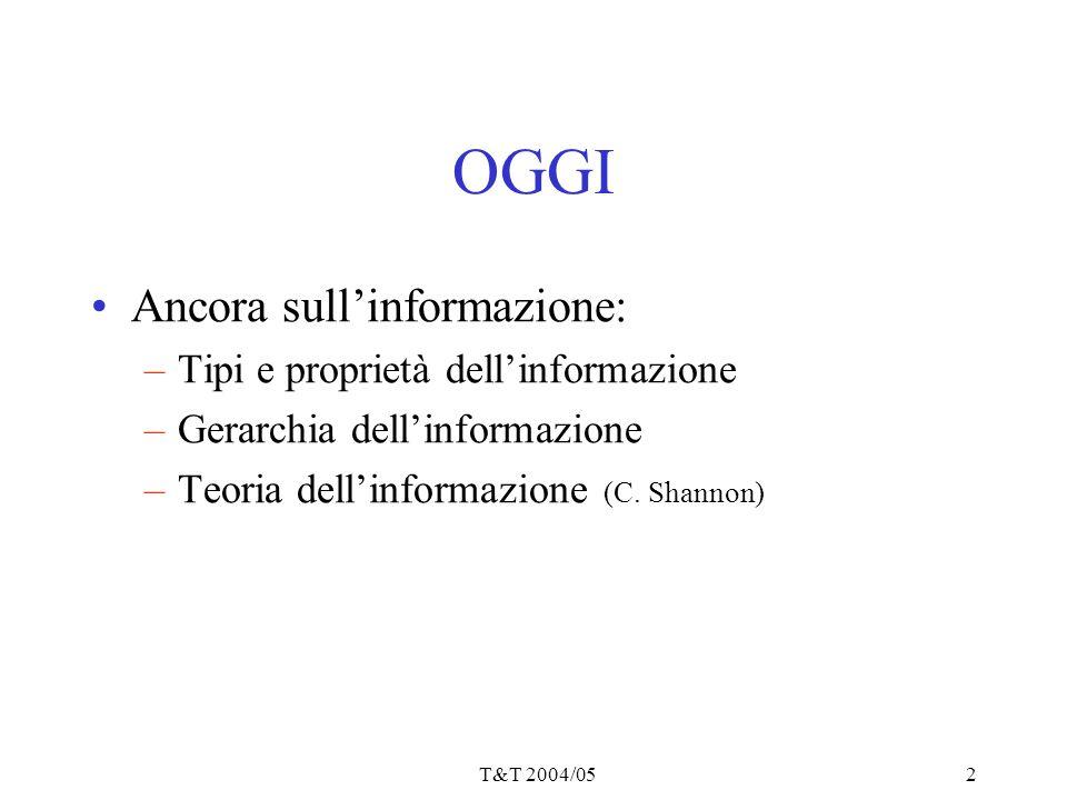 T&T 2004/052 OGGI Ancora sull'informazione: –Tipi e proprietà dell'informazione –Gerarchia dell'informazione –Teoria dell'informazione (C. Shannon)
