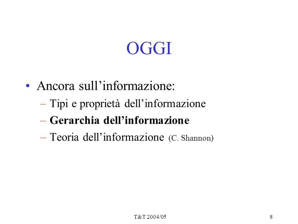 T&T 2004/058 OGGI Ancora sull'informazione: –Tipi e proprietà dell'informazione –Gerarchia dell'informazione –Teoria dell'informazione (C. Shannon)