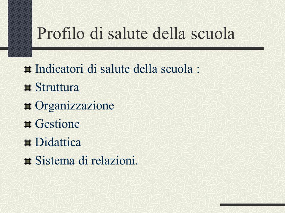 Profilo di salute della scuola Indicatori di salute della scuola : Struttura Organizzazione Gestione Didattica Sistema di relazioni.