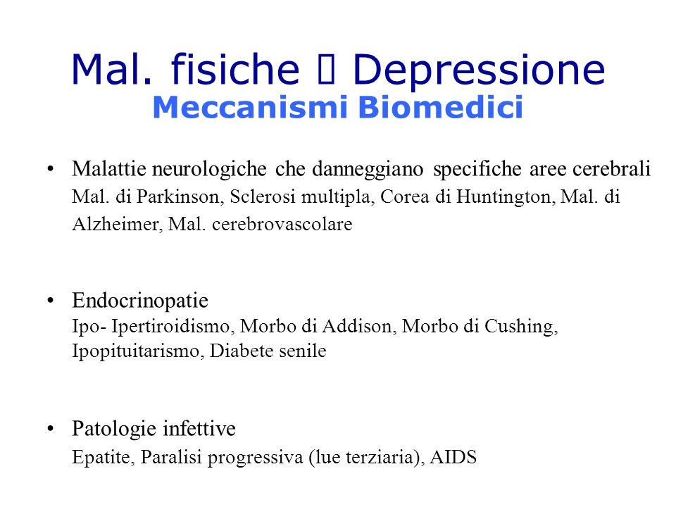 Malattie neurologiche che danneggiano specifiche aree cerebrali Mal. di Parkinson, Sclerosi multipla, Corea di Huntington, Mal. di Alzheimer, Mal. cer