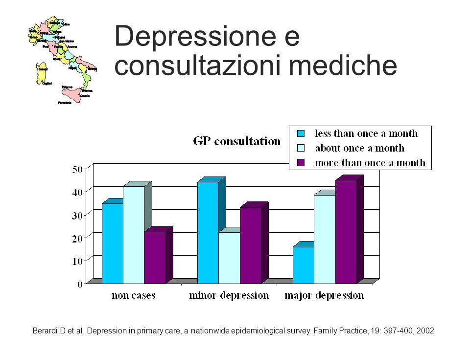 Depressione e consultazioni mediche Berardi D et al. Depression in primary care, a nationwide epidemiological survey. Family Practice, 19: 397-400, 20
