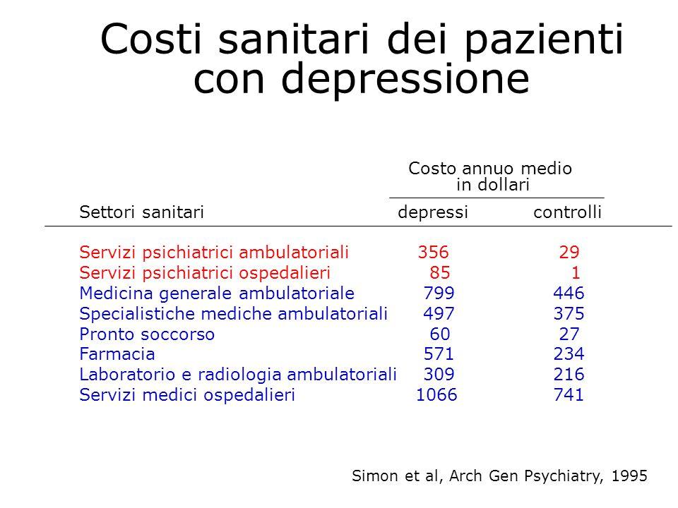 Costi sanitari dei pazienti con depressione Simon et al, Arch Gen Psychiatry, 1995 Settori sanitari depressi controlli Servizi psichiatrici ambulatori