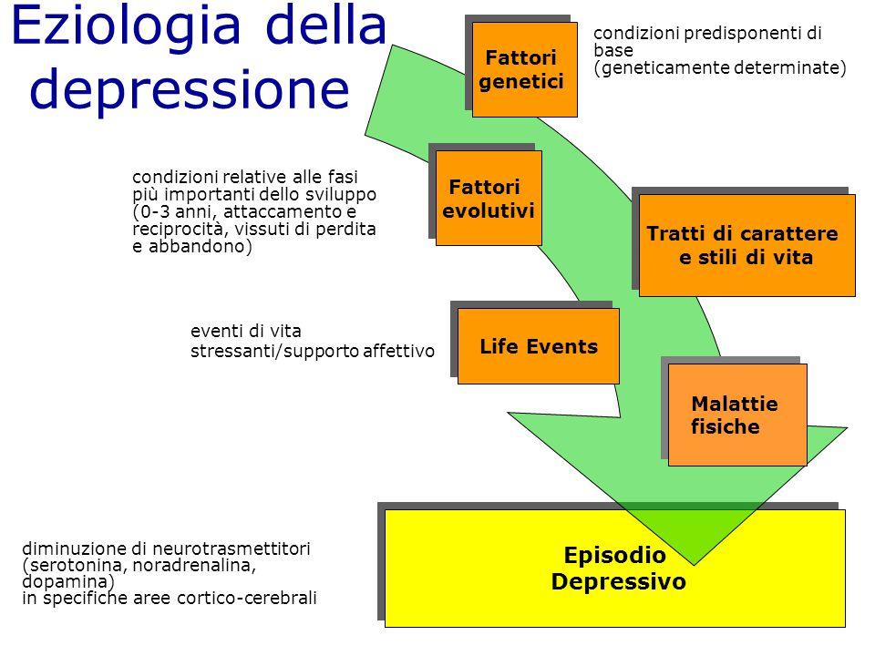 Episodio Depressivo Episodio Depressivo Eziologia della depressione Fattori genetici Fattori genetici Fattori evolutivi Fattori evolutivi Tratti di ca