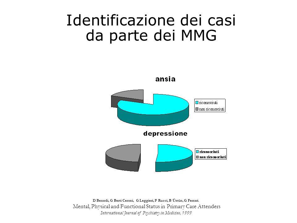 Identificazione dei casi da parte dei MMG D Berardi, G Berti Ceroni, G Leggieri, P Rucci, B Üstün, G Ferrari. Mental, Physical and Functional Status i