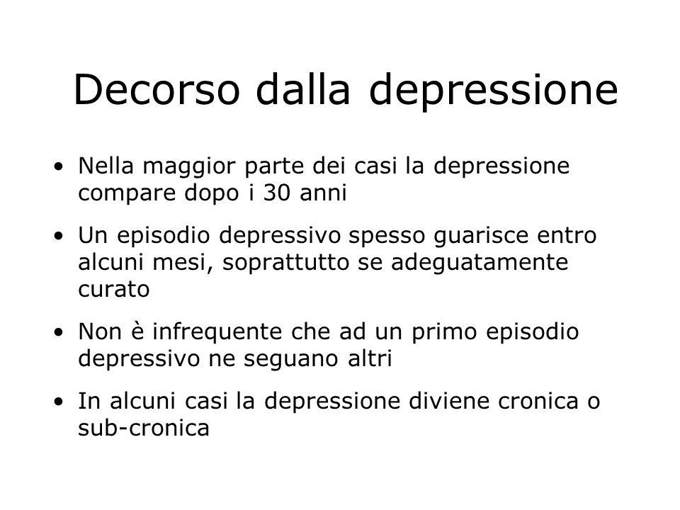 Decorso dalla depressione Nella maggior parte dei casi la depressione compare dopo i 30 anni Un episodio depressivo spesso guarisce entro alcuni mesi, soprattutto se adeguatamente curato Non è infrequente che ad un primo episodio depressivo ne seguano altri In alcuni casi la depressione diviene cronica o sub-cronica