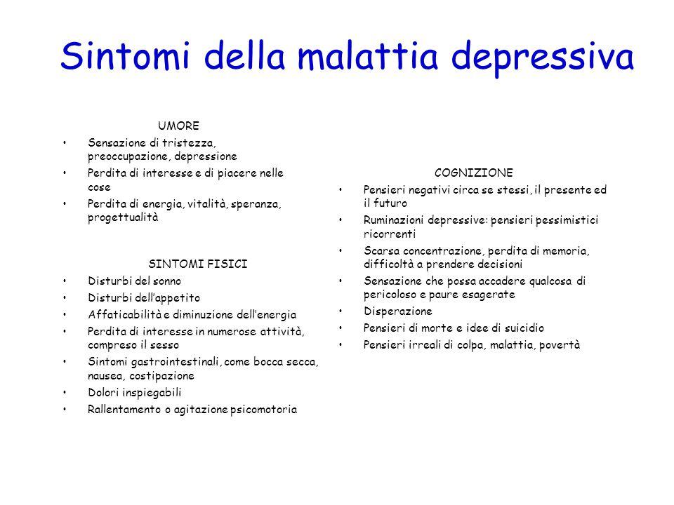 Sintomi della malattia depressiva UMORE Sensazione di tristezza, preoccupazione, depressione Perdita di interesse e di piacere nelle cose Perdita di e