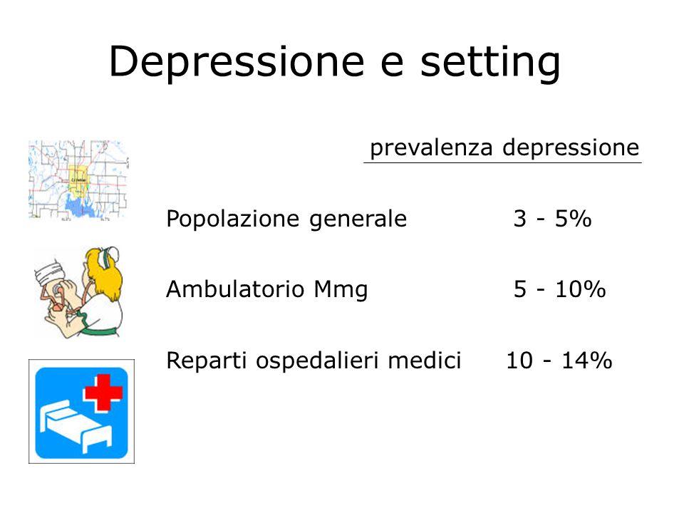 Depressione e setting prevalenza depressione Popolazione generale 3 - 5% Ambulatorio Mmg 5 - 10% Reparti ospedalieri medici10 - 14%