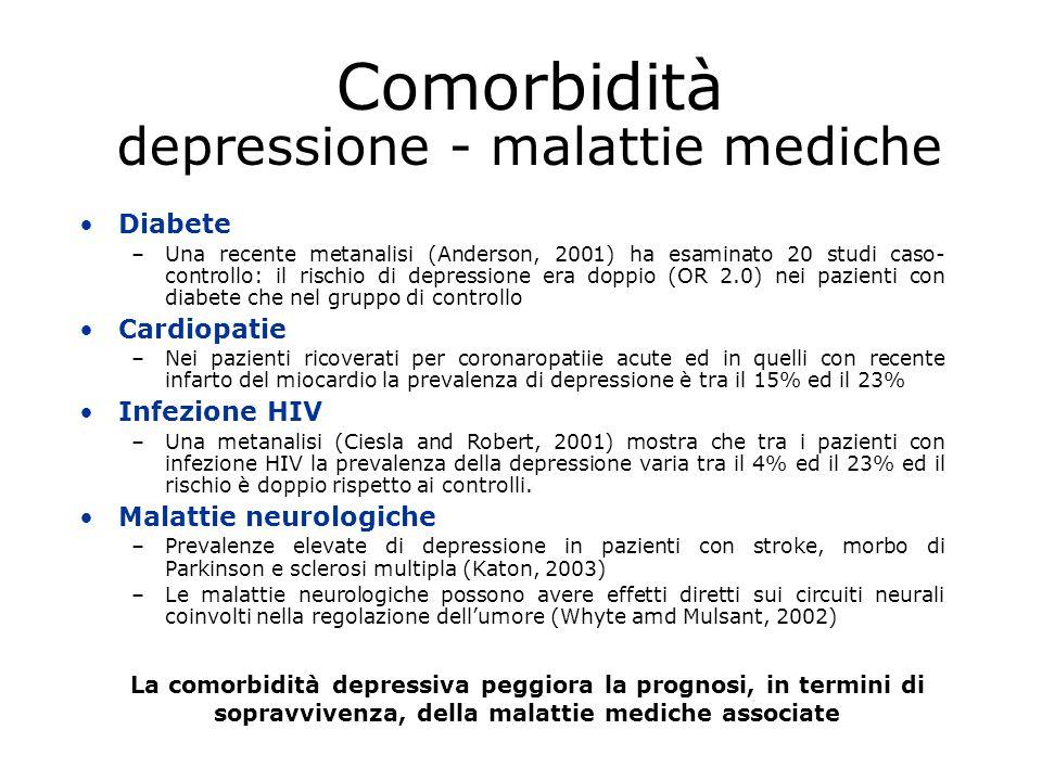 Comorbidità depressione - malattie mediche Diabete –Una recente metanalisi (Anderson, 2001) ha esaminato 20 studi caso- controllo: il rischio di depressione era doppio (OR 2.0) nei pazienti con diabete che nel gruppo di controllo Cardiopatie –Nei pazienti ricoverati per coronaropatiie acute ed in quelli con recente infarto del miocardio la prevalenza di depressione è tra il 15% ed il 23% Infezione HIV –Una metanalisi (Ciesla and Robert, 2001) mostra che tra i pazienti con infezione HIV la prevalenza della depressione varia tra il 4% ed il 23% ed il rischio è doppio rispetto ai controlli.