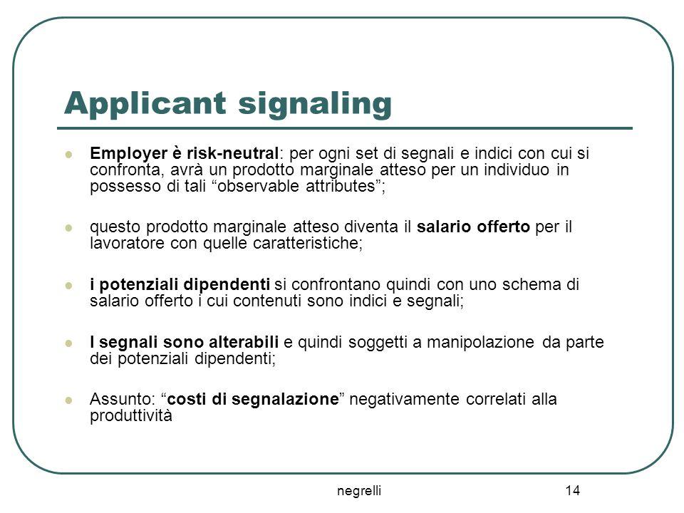 negrelli 14 Applicant signaling Employer è risk-neutral: per ogni set di segnali e indici con cui si confronta, avrà un prodotto marginale atteso per
