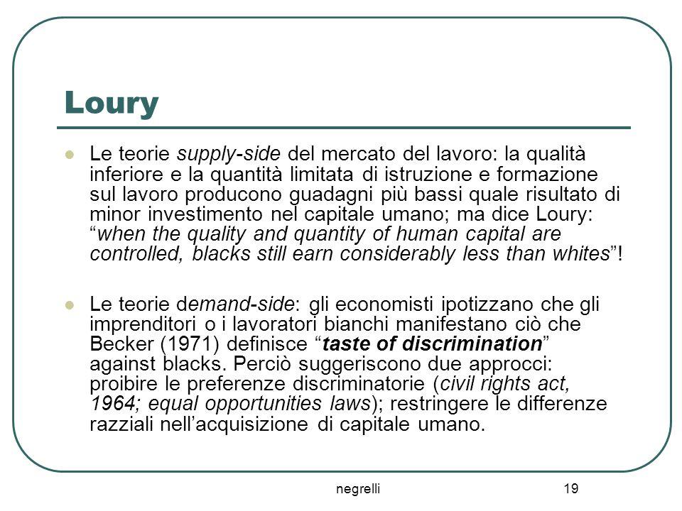 negrelli 19 Loury Le teorie supply-side del mercato del lavoro: la qualità inferiore e la quantità limitata di istruzione e formazione sul lavoro prod