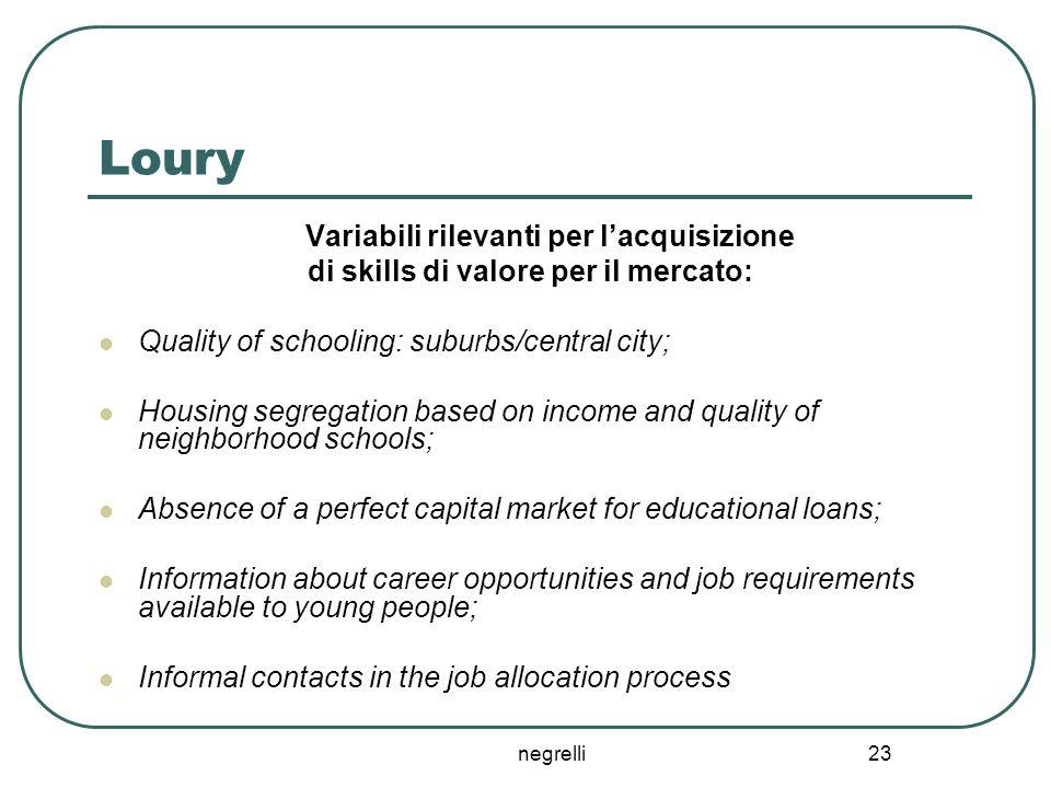 negrelli 23 Loury Variabili rilevanti per l'acquisizione di skills di valore per il mercato: Quality of schooling: suburbs/central city; Housing segre