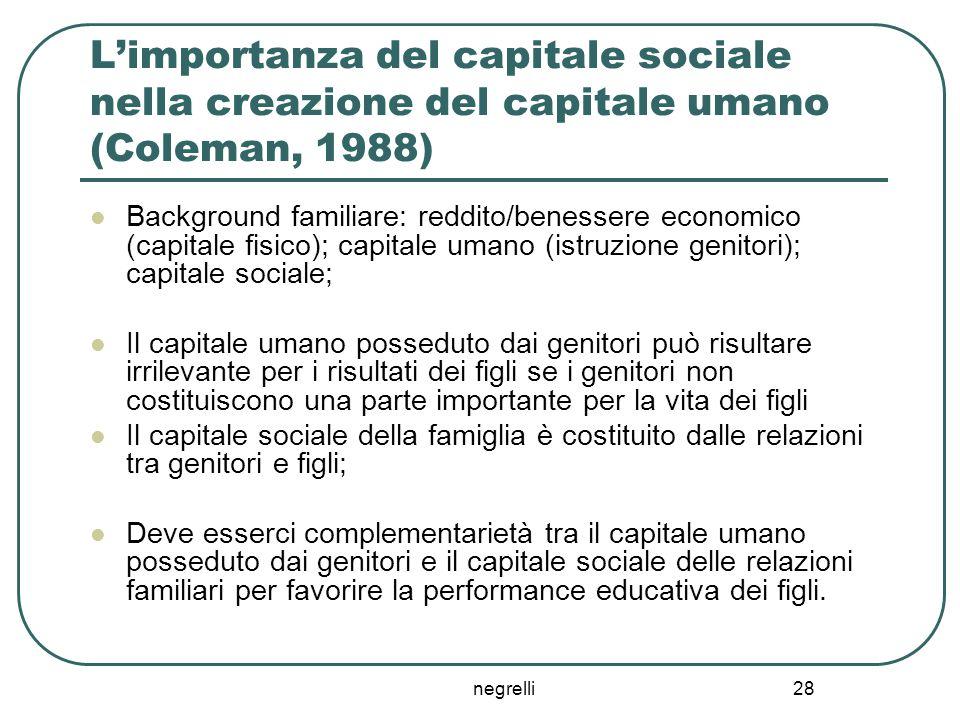 negrelli 28 L'importanza del capitale sociale nella creazione del capitale umano (Coleman, 1988) Background familiare: reddito/benessere economico (ca
