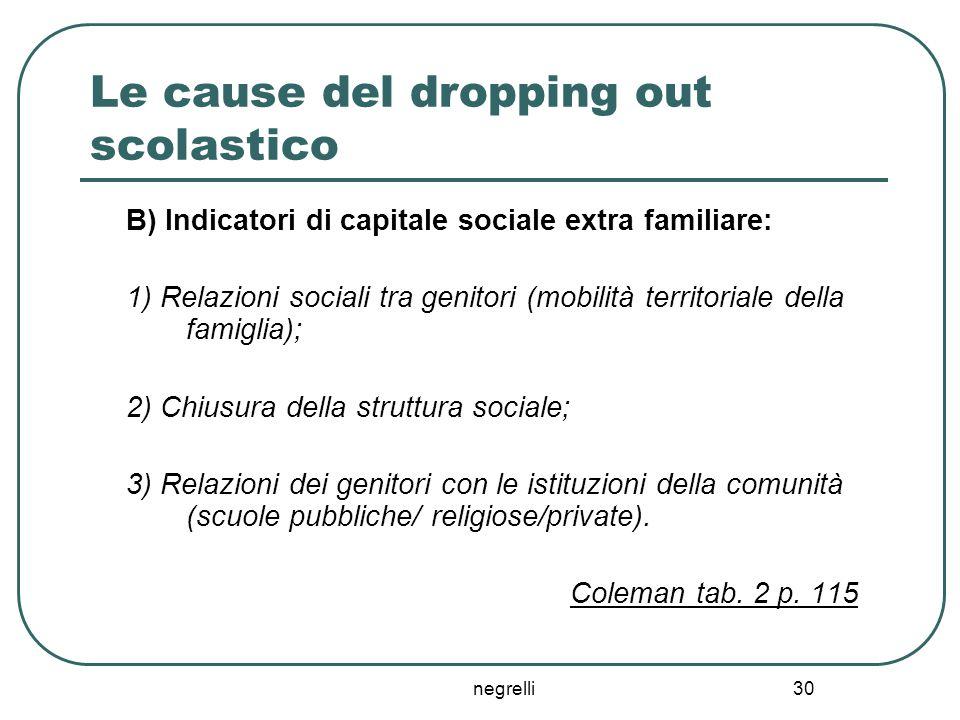 negrelli 30 Le cause del dropping out scolastico B) Indicatori di capitale sociale extra familiare: 1) Relazioni sociali tra genitori (mobilità territ