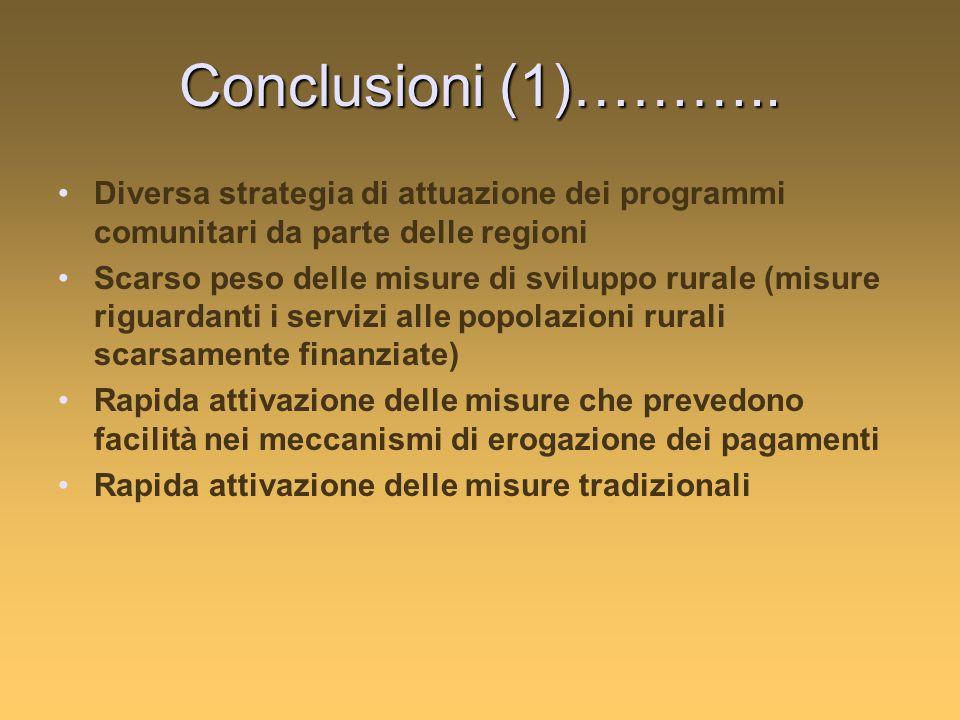 Conclusioni (1)………..