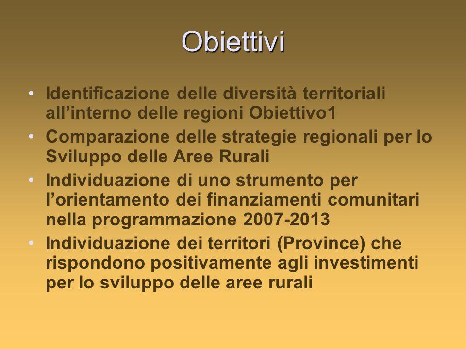Obiettivi Identificazione delle diversità territoriali all'interno delle regioni Obiettivo1 Comparazione delle strategie regionali per lo Sviluppo delle Aree Rurali Individuazione di uno strumento per l'orientamento dei finanziamenti comunitari nella programmazione 2007-2013 Individuazione dei territori (Province) che rispondono positivamente agli investimenti per lo sviluppo delle aree rurali