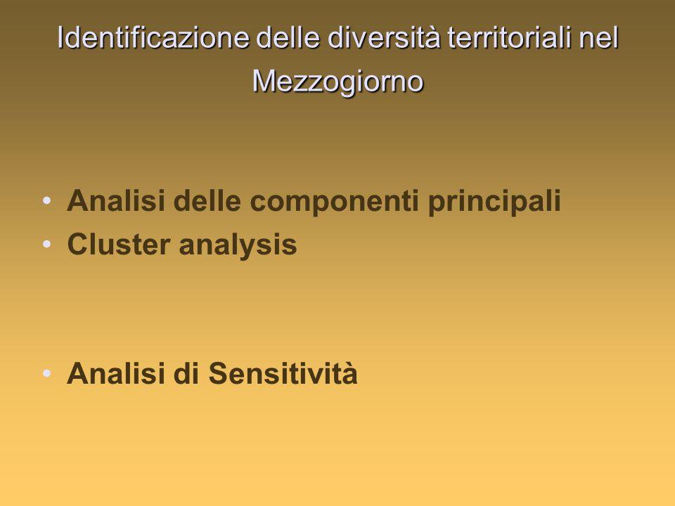 Identificazione delle diversità territoriali nel Mezzogiorno Analisi delle componenti principali Cluster analysis Analisi di Sensitività