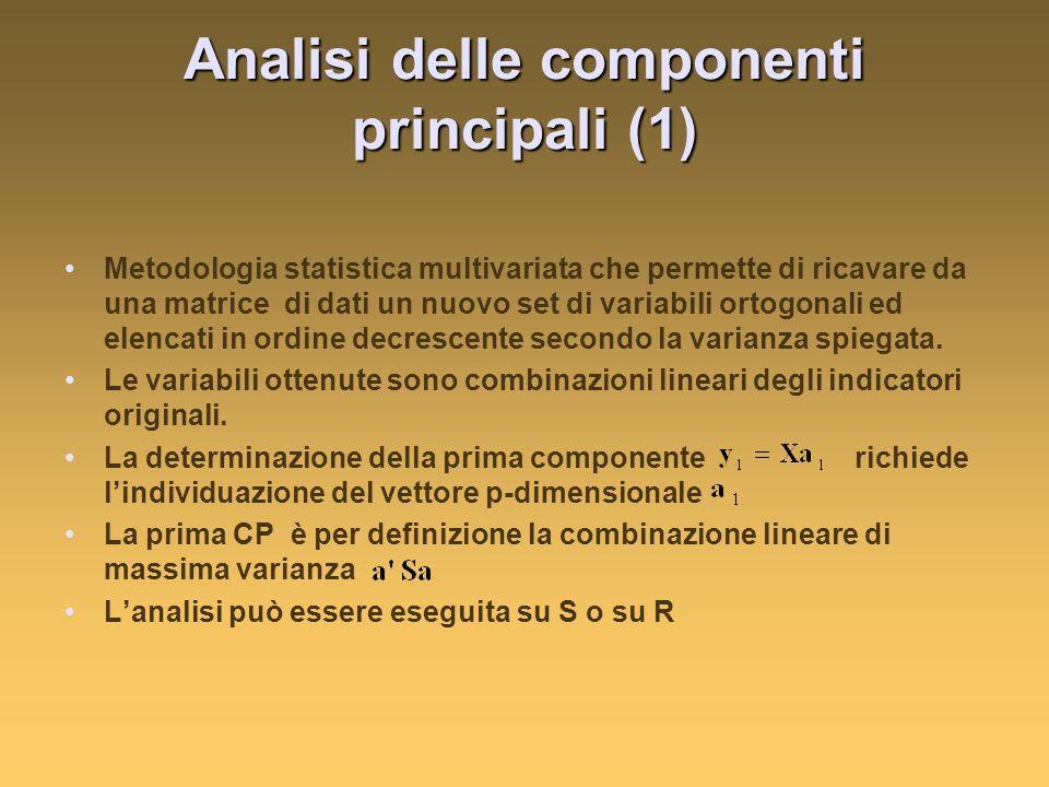 Analisi delle componenti principali (1) Metodologia statistica multivariata che permette di ricavare da una matrice di dati un nuovo set di variabili ortogonali ed elencati in ordine decrescente secondo la varianza spiegata.