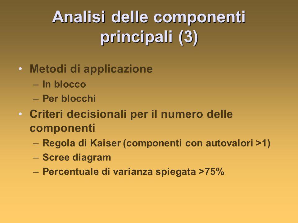 Analisi delle componenti principali (3) Metodi di applicazione –In blocco –Per blocchi Criteri decisionali per il numero delle componenti –Regola di Kaiser (componenti con autovalori >1) –Scree diagram –Percentuale di varianza spiegata >75%