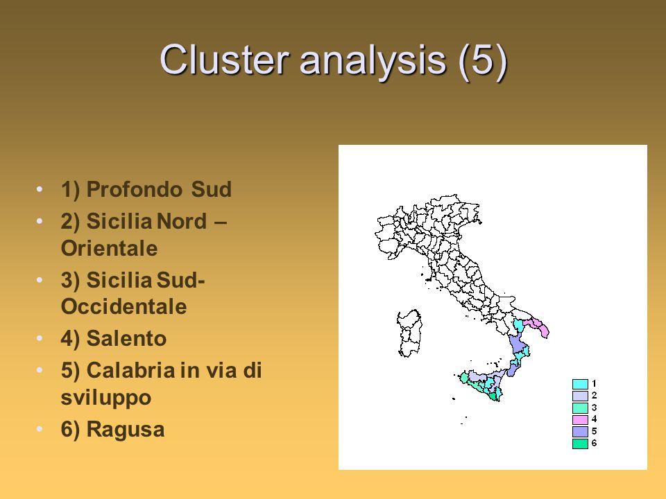 Cluster analysis (5) 1) Profondo Sud 2) Sicilia Nord – Orientale 3) Sicilia Sud- Occidentale 4) Salento 5) Calabria in via di sviluppo 6) Ragusa