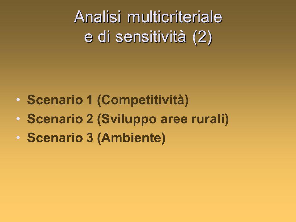 Analisi multicriteriale e di sensitività (2) Scenario 1 (Competitività) Scenario 2 (Sviluppo aree rurali) Scenario 3 (Ambiente)