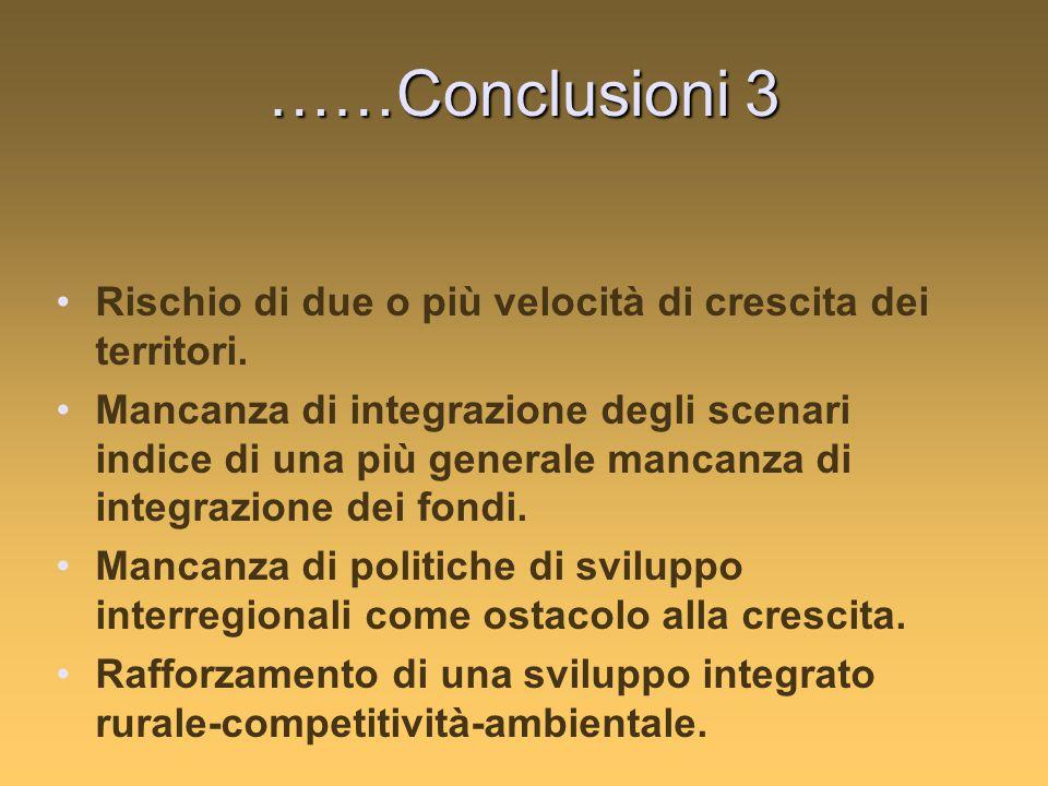 ……Conclusioni 3 Rischio di due o più velocità di crescita dei territori.