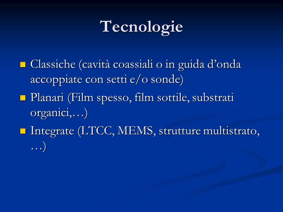 Tecnologie Classiche (cavità coassiali o in guida d'onda accoppiate con setti e/o sonde) Classiche (cavità coassiali o in guida d'onda accoppiate con setti e/o sonde) Planari (Film spesso, film sottile, substrati organici,…) Planari (Film spesso, film sottile, substrati organici,…) Integrate (LTCC, MEMS, strutture multistrato, …) Integrate (LTCC, MEMS, strutture multistrato, …)
