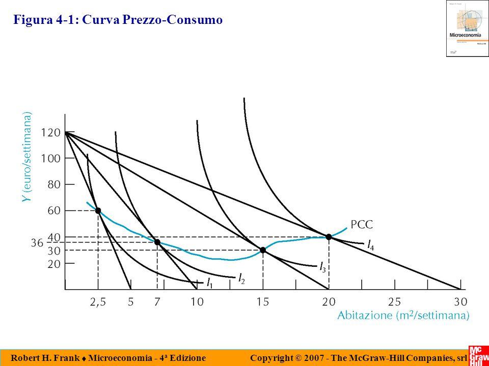 Robert H. Frank  Microeconomia - 4 a Edizione Copyright © 2007 - The McGraw-Hill Companies, srl Figura 4-1: Curva Prezzo-Consumo