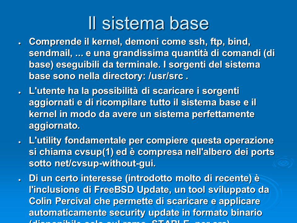 Il sistema base ● Comprende il kernel, demoni come ssh, ftp, bind, sendmail,...