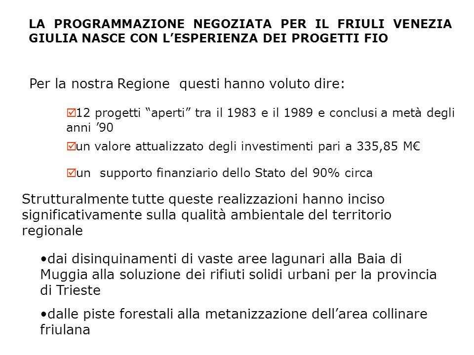 LA PROGRAMMAZIONE NEGOZIATA PER IL FRIULI VENEZIA GIULIA NASCE CON L'ESPERIENZA DEI PROGETTI FIO dai disinquinamenti di vaste aree lagunari alla Baia di Muggia alla soluzione dei rifiuti solidi urbani per la provincia di Trieste dalle piste forestali alla metanizzazione dell'area collinare friulana Per la nostra Regione questi hanno voluto dire:   12 progetti aperti tra il 1983 e il 1989 e conclusi a metà degli anni '90   un valore attualizzato degli investimenti pari a 335,85 M€   un supporto finanziario dello Stato del 90% circa Strutturalmente tutte queste realizzazioni hanno inciso significativamente sulla qualità ambientale del territorio regionale