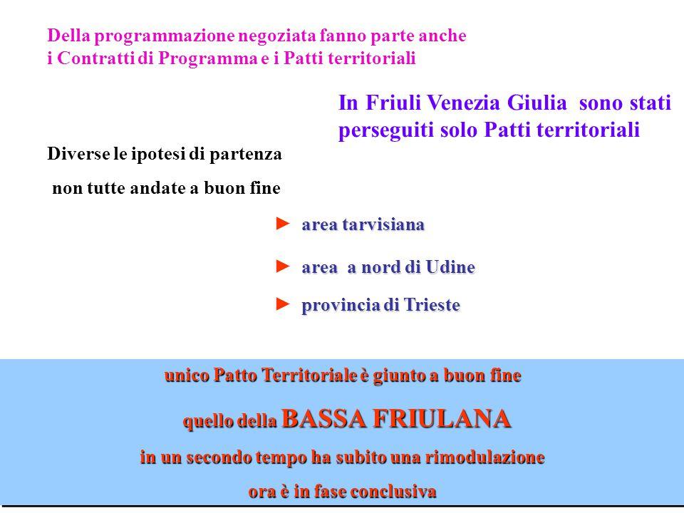 Della programmazione negoziata fanno parte anche i Contratti di Programma e i Patti territoriali In Friuli Venezia Giulia sono stati perseguiti solo Patti territoriali Diverse le ipotesi di partenza non tutte andate a buon fine unico Patto Territoriale è giunto a buon fine quello della BASSA FRIULANA quello della BASSA FRIULANA in un secondo tempo ha subito una rimodulazione ora è in fase conclusiva unico Patto Territoriale è giunto a buon fine quello della BASSA FRIULANA quello della BASSA FRIULANA in un secondo tempo ha subito una rimodulazione ora è in fase conclusiva ►area tarvisiana ► area tarvisiana ►area a nord di Udine ► area a nord di Udine ►provincia di Trieste ► provincia di Trieste
