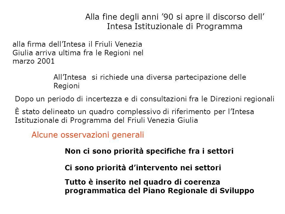 Alla fine degli anni '90 si apre il discorso dell' Intesa Istituzionale di Programma alla firma dell'Intesa il Friuli Venezia Giulia arriva ultima fra le Regioni nel marzo 2001 All'Intesa si richiede una diversa partecipazione delle Regioni Dopo un periodo di incertezza e di consultazioni fra le Direzioni regionali È stato delineato un quadro complessivo di riferimento per l'Intesa Istituzionale di Programma del Friuli Venezia Giulia Non ci sono priorità specifiche fra i settori Ci sono priorità d'intervento nei settori Tutto è inserito nel quadro di coerenza programmatica del Piano Regionale di Sviluppo Alcune osservazioni generali
